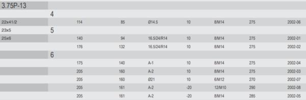 Обод 3.75 Р-13 2002-4 00.00 для 23х5, Диск колеса 23х5 , ЕП 006 , ЕП 011 , ЕС 301 , ЕТ 512 , Диск сборный 3.75Р-13 из двух половинок, 5-18-94-140